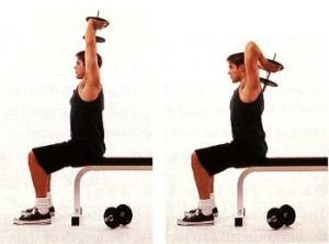 dumbbells_tricepextension